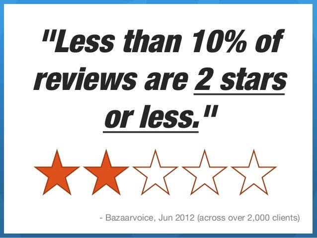 """""""Less than 10% ofreviews are 2 stars     or less.""""     - Bazaarvoice, Jun 2012 (across over 2,000 clients)"""