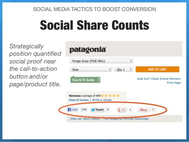 SOCIAL MEDIA TACTICS TO BOOST CONVERSION           Social Share CountsStrategicallyposition quantifiedsocial proof nearthe ...