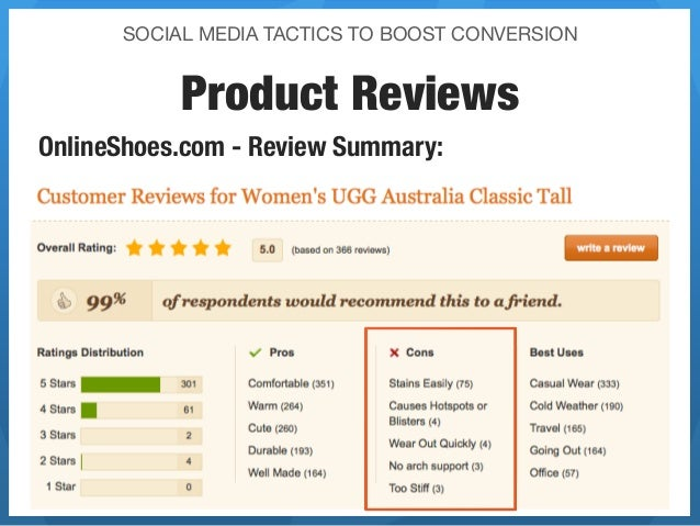 SOCIAL MEDIA TACTICS TO BOOST CONVERSION            Product ReviewsOnlineShoes.com - Review Summary: