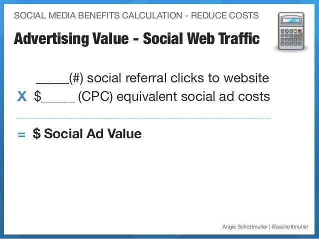 SOCIAL MEDIA BENEFITS CALCULATION - REDUCE COSTSAdvertising Value - Social Web Traffic   _____(#) social referral clicks to...
