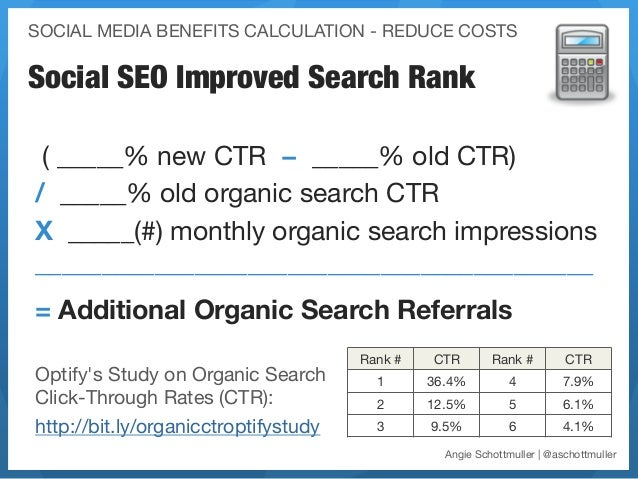 SOCIAL MEDIA BENEFITS CALCULATION - REDUCE COSTSSocial SEO Improved Search Rank ( _____% new CTR − _____% old CTR)/ _____%...