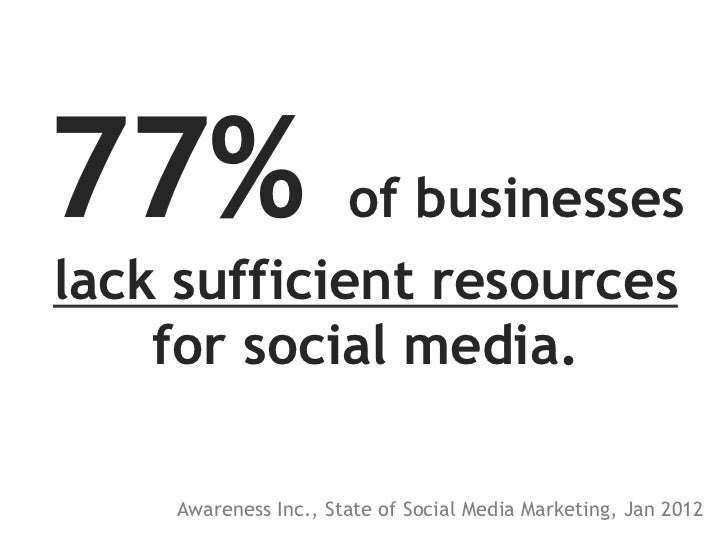 70%        of businesses plan to expand socialmedia presence in 2012.    Awareness Inc., State of Social Media Marketing, ...