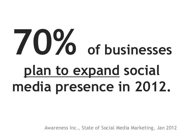 Growing Types of Social Media...•   Social Networks       •   Social Sign-on•   Blogging              •   Geosocial Si...