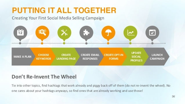 Image result for create social media campaign
