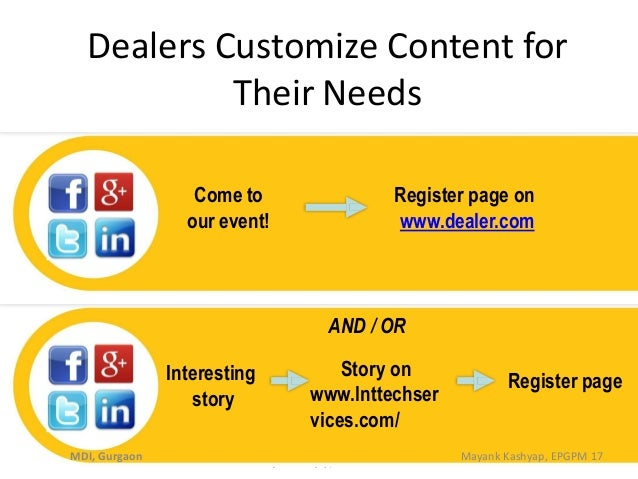 Come to our event! Register page on www.dealer.com Dealers Customize Content for Their Needs MDI, Gurgaon Mayank Kashyap, ...