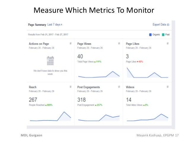 Measure Which Metrics To Monitor MDI, Gurgaon Mayank Kashyap, EPGPM 17