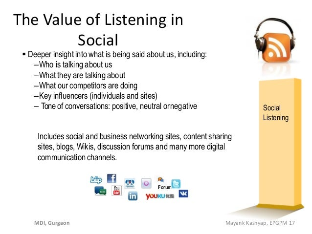 The Value of Listening in Social Social Listening  Deeper insight into what is being said about us, including: –Who is ta...