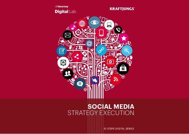 10 STEPS DIGITAL SERIES SOCIAL MEDIA STRATEGY EXECUTION