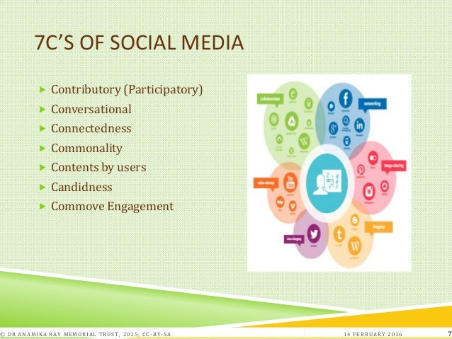 7C'S OF SOCIAL MEDIA  Contributory (Participatory)  Conversational  Connectedness  Commonality  Contents by users  C...
