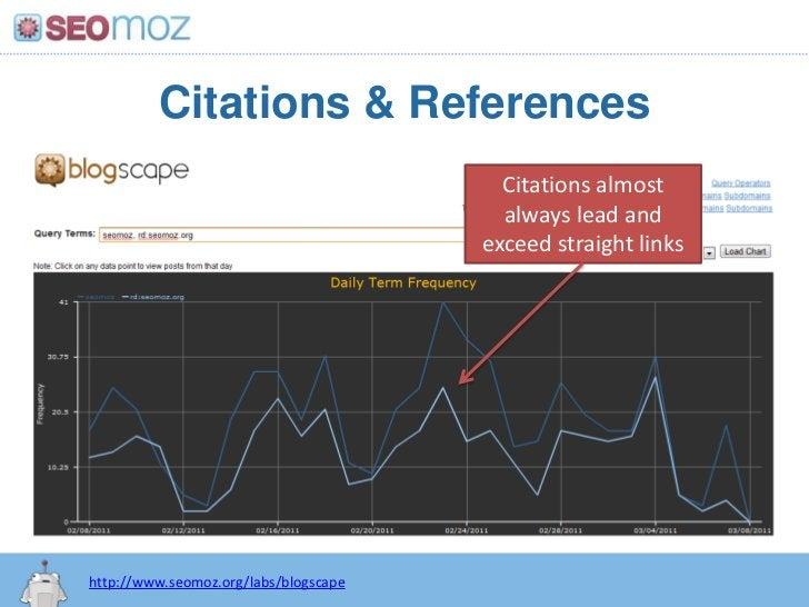 Citations & References<br />Citations almost always lead and exceed straight links<br />http://www.seomoz.org/labs/blogsca...