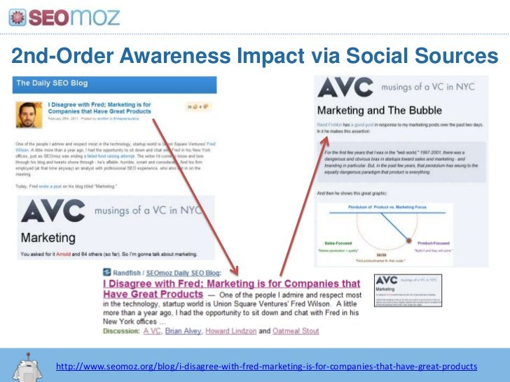 2nd-Order Awareness Impact via Social Sources<br />http://www.seomoz.org/blog/i-disagree-with-fred-marketing-is-for-compan...