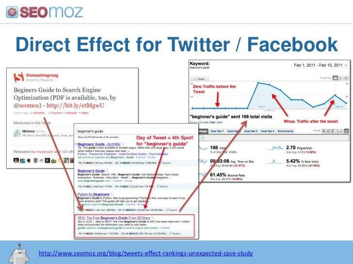 Direct Effect for Twitter / Facebook<br />http:/googleblog.blogspot.com/2010/06/our-new-search-index-caffeine.html<br />ht...