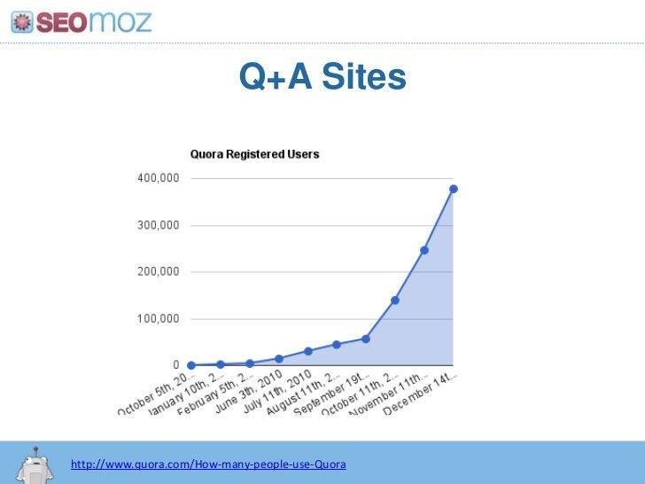 Q+A Sites<br />http:/googleblog.blogspot.com/2010/06/our-new-search-index-caffeine.html<br />http://www.quora.com/How-many...