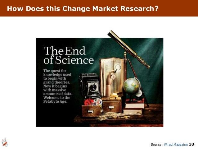 Social Media Training :: Market Research Association ...