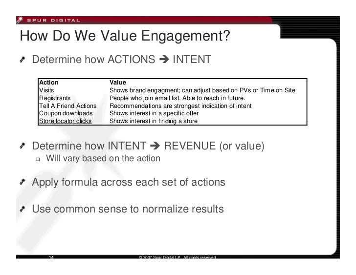 How Do We Value Engagement?  Determine how ACTIONS                                INTENT   Action                  Value  ...