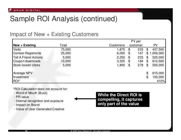 Sample ROI Analysis (continued)  Impact of New + Existing Customers                                                       ...