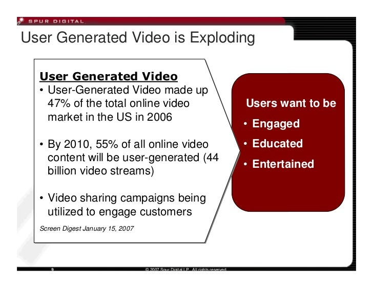 User Generated Video is Exploding    User Generated Video   • User-Generated Video made up     47% of the total online vid...