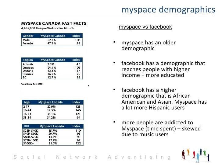 <ul><li>myspace has an older demographic </li></ul><ul><li>facebook has a demographic that reaches people with higher inco...