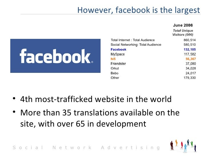 <ul><li>4th most-trafficked website in the world  </li></ul><ul><li>More than 35 translations available on the site, with ...