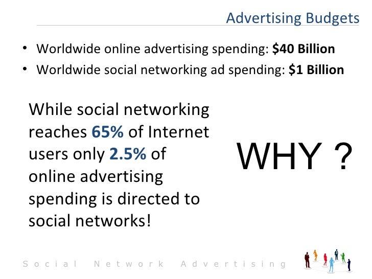<ul><li>Worldwide online advertising spending:  $40 Billion </li></ul><ul><li>Worldwide social networking ad spending:  $1...