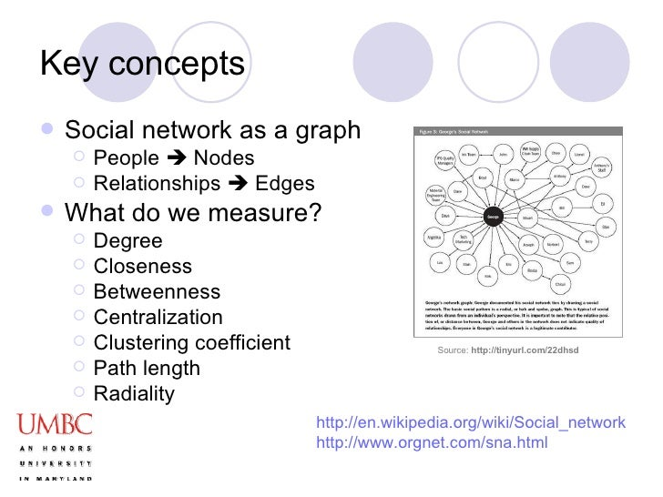 social network sites definition history and scholarship pdf