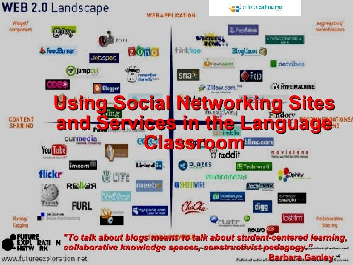 "Using Social Networking Sites and Services in the Language Classroom "" ""To talk about blogs means to talk about stude..."