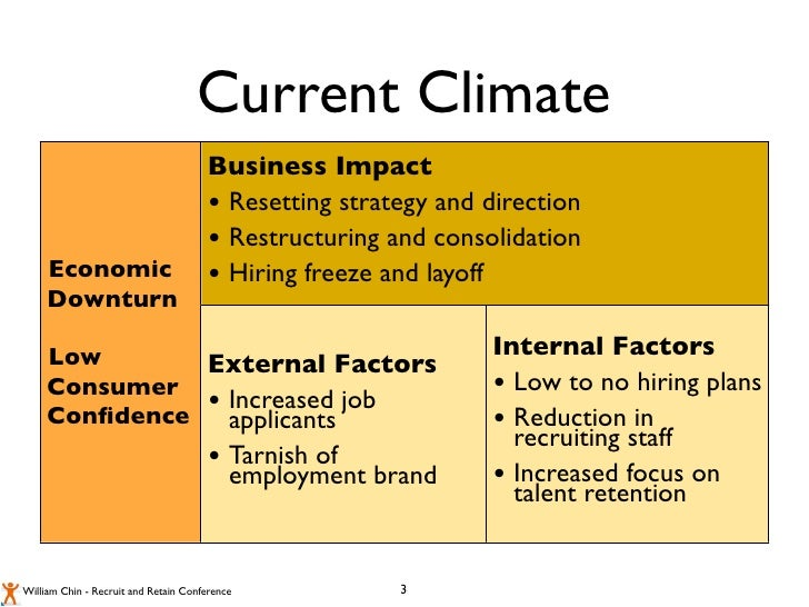 Internal and External Factors That Impact Employment Relationships