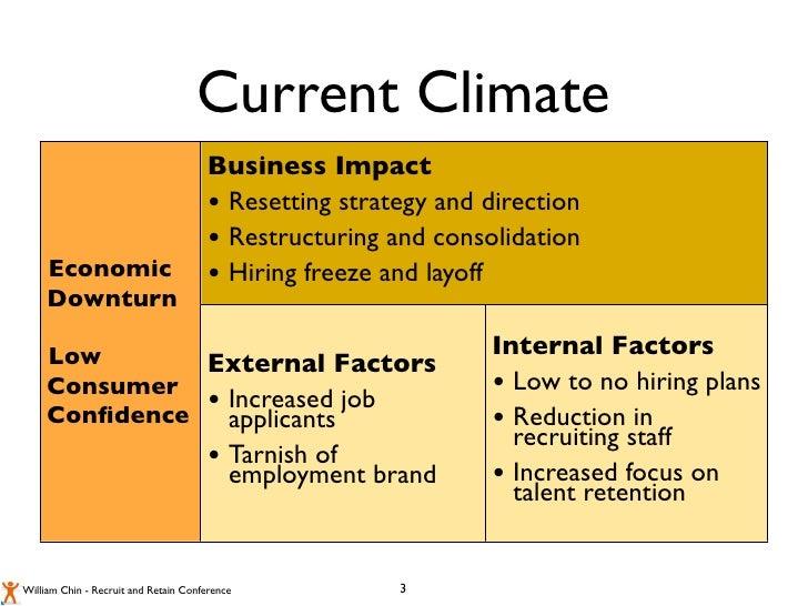 Factors in the External Environment That Influence Employee Behavior
