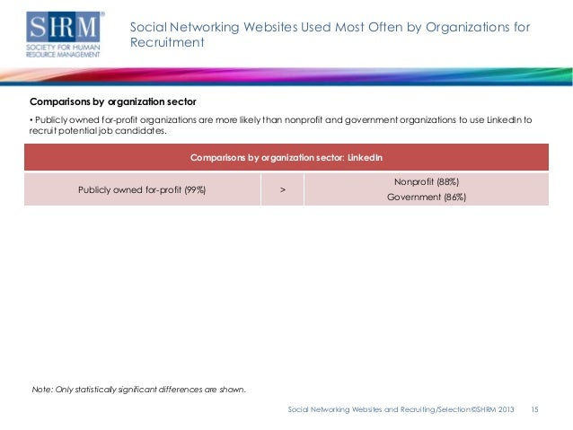 questionnaire on social networking websites 10052011 transcript of epq - what are the positive and negative impacts of social networking websites on a musicians career what are the positive and negative.