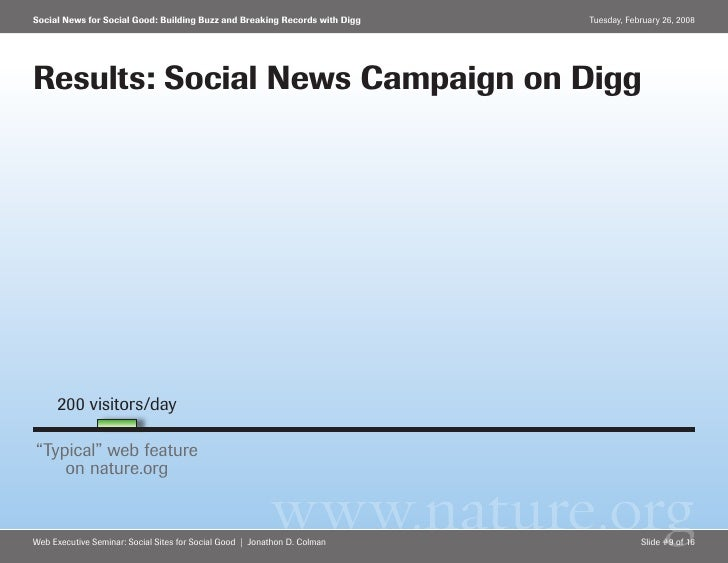 Social News for Social Good: Building Buzz and Breaking Records with Digg   Tuesday, February 26, 2008     Results: Social...