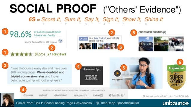"""SOCIAL PROOF (""""Others' Evidence"""")  6S = Score It, Sum It, Say It, Sign It, Show It, Shine It  1 2 3 4 5 6  Social Proof Ti..."""