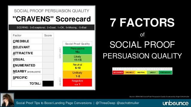 "7 FACTORS  of  SOCIAL PROOF  PERSUASION QUALITY  SOCIAL PROOF PERSUASION QUALITY  ""CRAVENS"" Scorecard  SCORING: 3=Exceptio..."