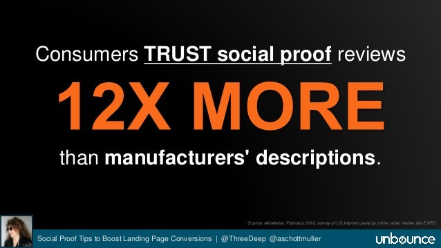Consumers TRUST social proof reviews  than manufacturers' descriptions.  Source: eMarketer, February 2010, survey of US in...