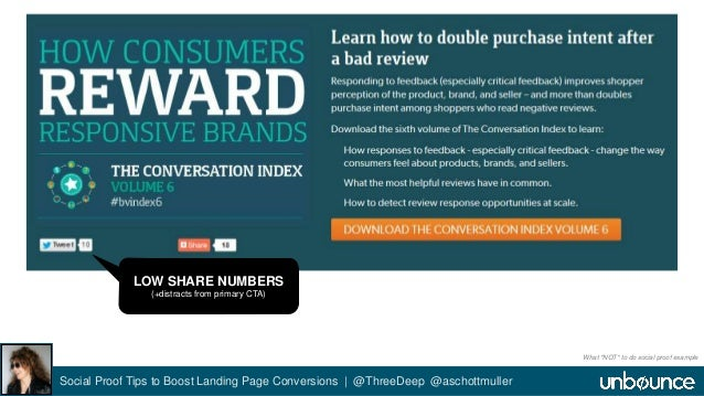 LOW SHARE NUMBERS  (+distracts from primary CTA)  Social Proof Tips to Boost Landing Page Conversions | @ThreeDeep @aschot...