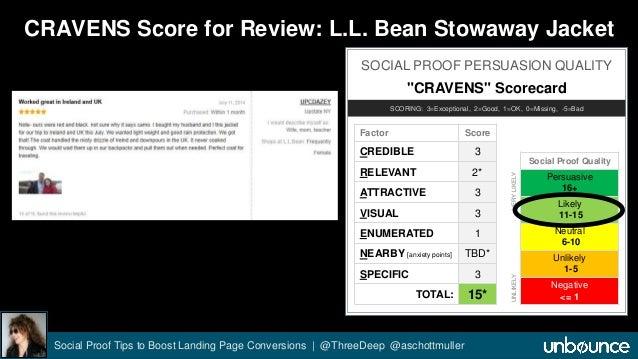 "CRAVENS Score for Review: L.L. Bean Stowaway Jacket  SOCIAL PROOF PERSUASION QUALITY  ""CRAVENS"" Scorecard  SCORING: 3=Exce..."