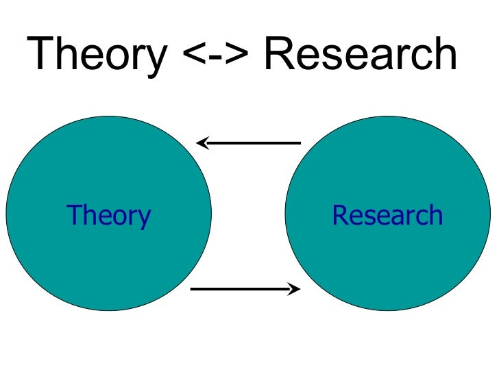 an introduction to the analysis of cognitive dissonance Cognitive dissonance theory was based on abstract/internal/mental concepts, which were, of course, anathema to the behaviorists festinger and carlsmith set up an ingenious experiment which would allow for a direct.
