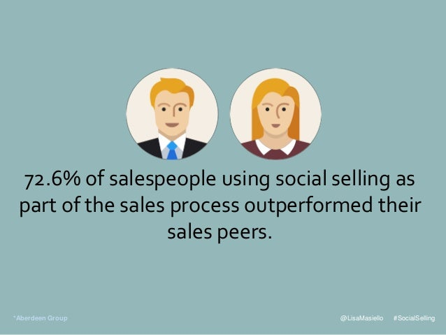 @LisaMasiello #SocialSelling 72.6% of salespeople using social selling as part of the sales process outperformed their sal...