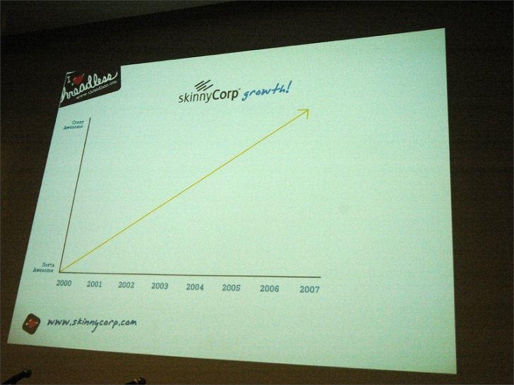 1. Create products 2. Push them via distribution  mass marketing 3. Profit!!!