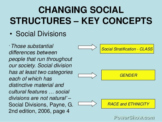 "CHANGING SOCIALSTRUCTURES – KEY CONCEPTS• Social Divisions"" Those  substantial           Social Stratification - CLASSdiff..."
