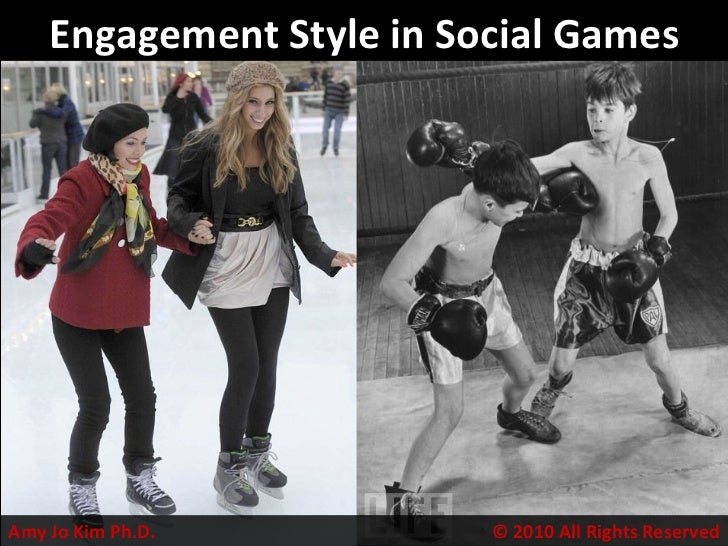 Amy Jo Kim Ph.D.  © 2010 All Rights Reserved Engagement Style in Social Games