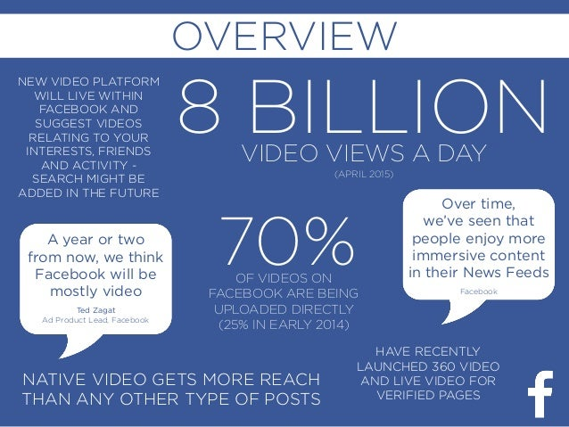 Social video deck