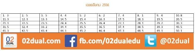 Social2556