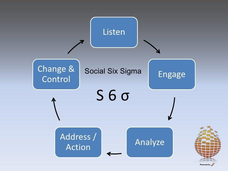 Social Six Sigma<br />S 6 σ<br />