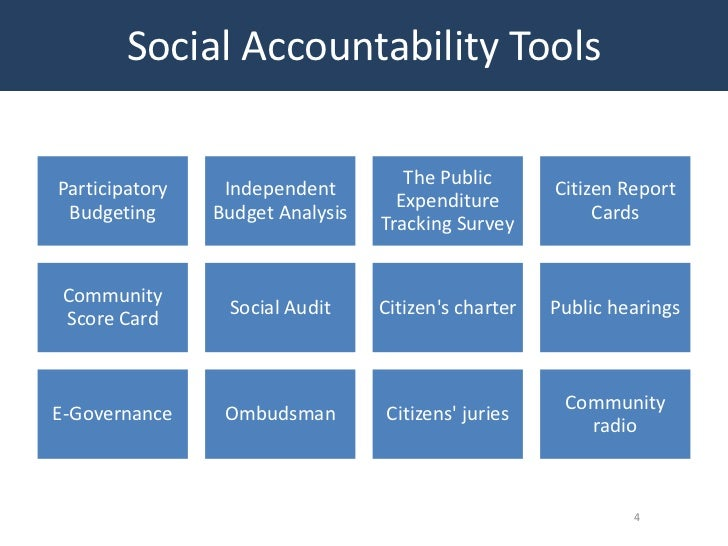 Image Result For Accountability Partners