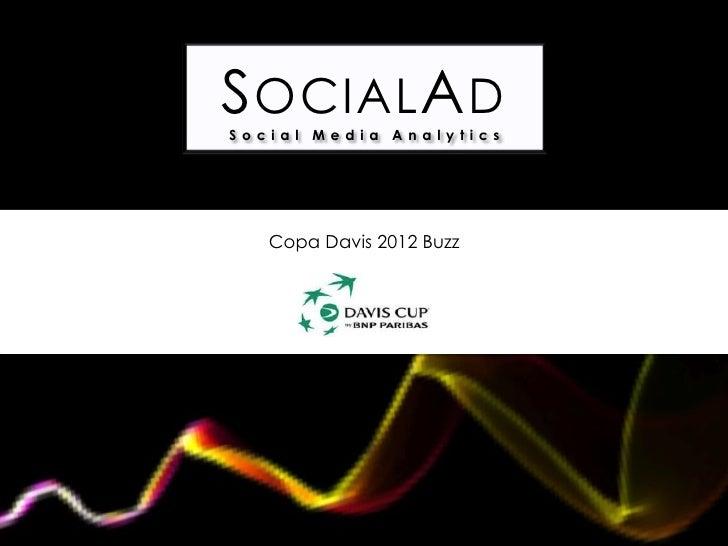 S OCIAL A DSocial Media Analytics   Copa Davis 2012 Buzz