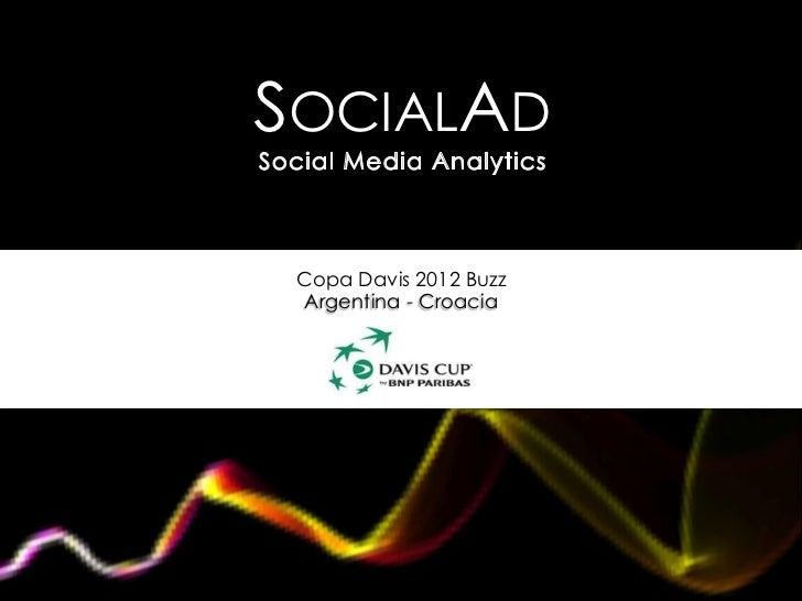 SOCIALADSocial Media Analytics  Copa Davis 2012 Buzz  Argentina - Croacia