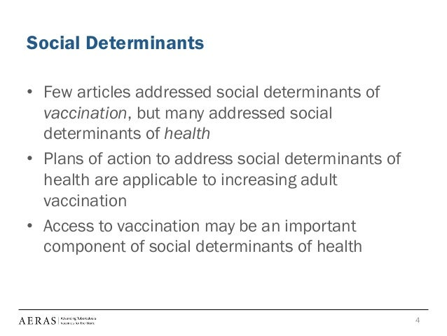 determinants of interpersonal behaviour Sedentary behaviour: definitions and distinctions for cancer-prevention research  determinants and interventions  interpersonal modeling.