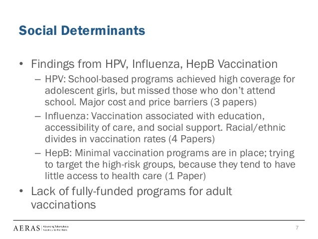 determinants of immunization uptake health and social care essay & hannah degge faculty of health and social care  examining determinants of inequitable access  there are also marked disparities in the uptake of immunizations .