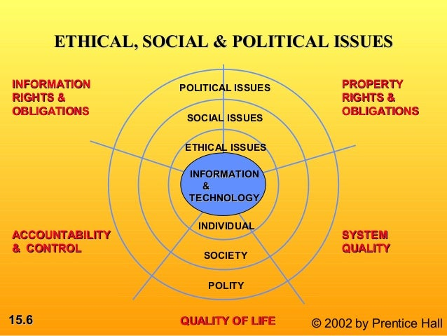 social ethical challenges caused by information technology Ethical, legal, and social issues related to health information technology are emerging as central issues all are within the purview of amia's ethical, legal and.