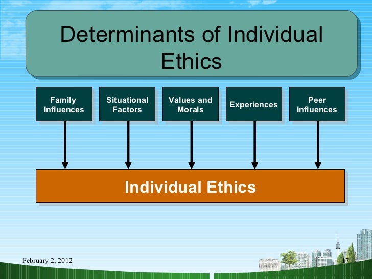 ethical responsibility Curriculum standards and indicators 86 ethics and social responsibility ethical behavior a understand and apply ethical behavior in the workplace.